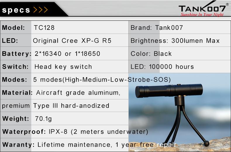 TC128_01